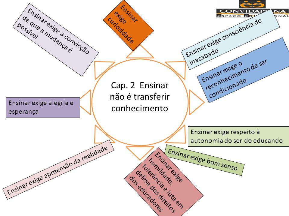 Cap. 2 Ensinar não é transferir conhecimento Ensinar exige consciência do inacabado Ensinar exige o reconhecimento de ser condicionado Ensinar exige r