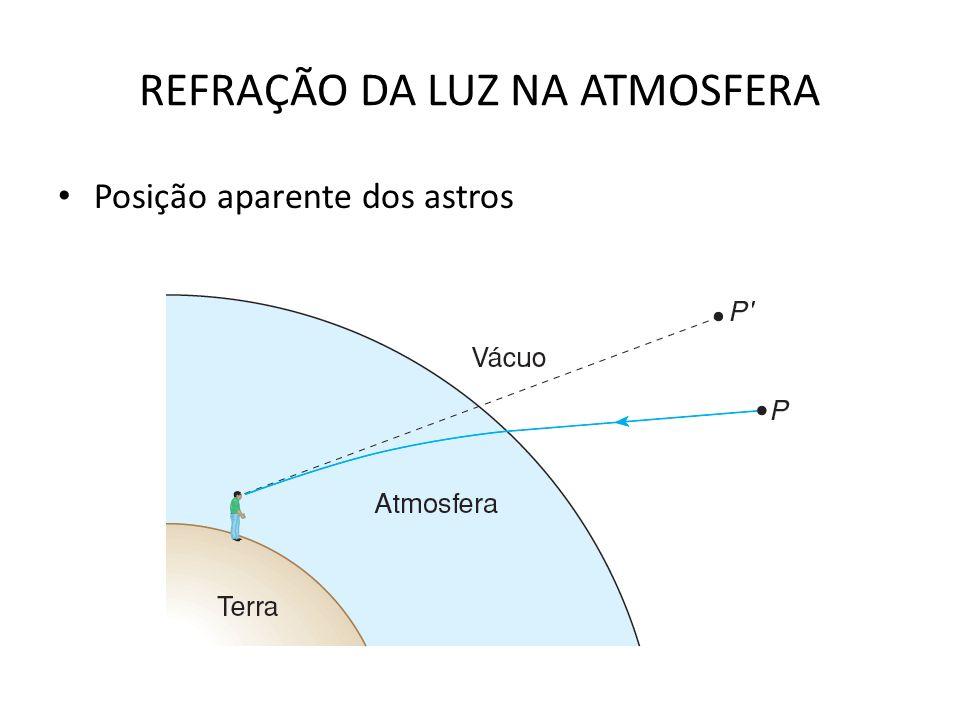 REFRAÇÃO DA LUZ NA ATMOSFERA Posição aparente dos astros