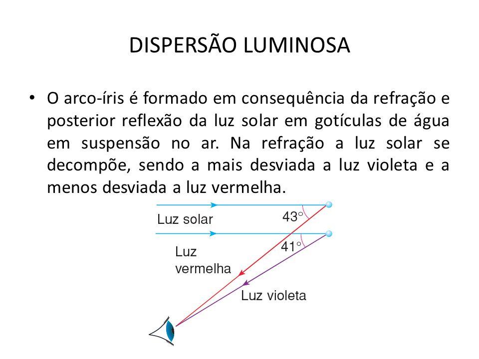 DISPERSÃO LUMINOSA O arco-íris é formado em consequência da refração e posterior reflexão da luz solar em gotículas de água em suspensão no ar. Na ref