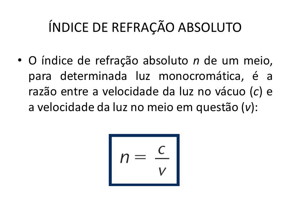 ÍNDICE DE REFRAÇÃO ABSOLUTO O índice de refração absoluto n de um meio, para determinada luz monocromática, é a razão entre a velocidade da luz no vác