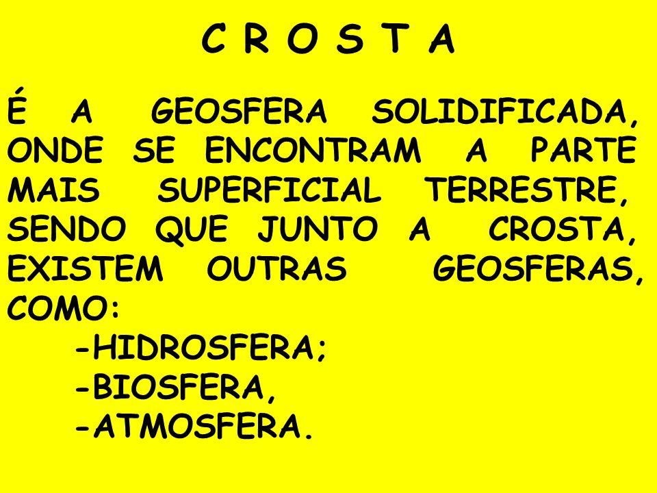 C R O S T A É A GEOSFERA SOLIDIFICADA, ONDE SE ENCONTRAM A PARTE MAIS SUPERFICIAL TERRESTRE, SENDO QUE JUNTO A CROSTA, EXISTEM OUTRAS GEOSFERAS, COMO: