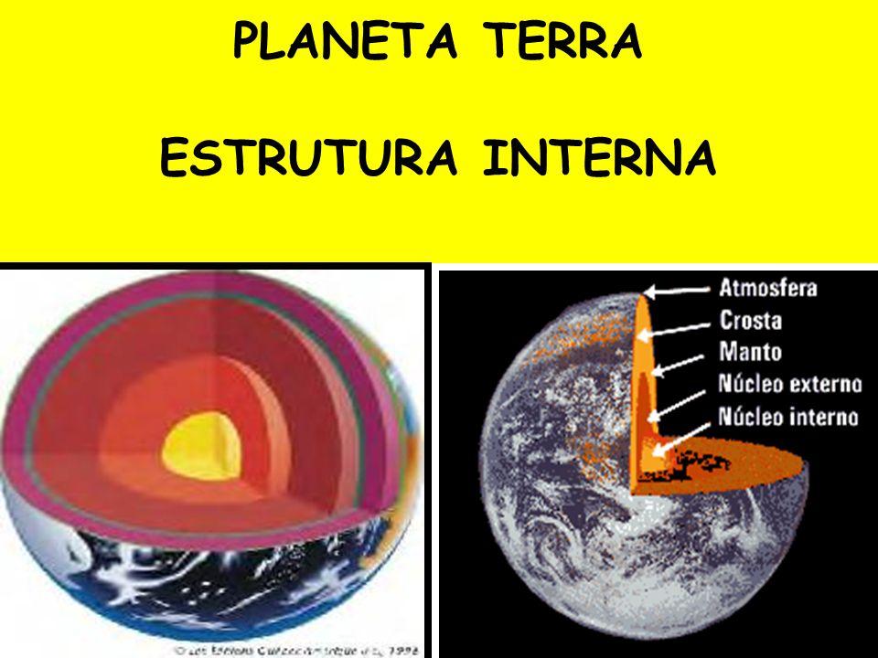 PLANETA TERRA ESTRUTURA INTERNA