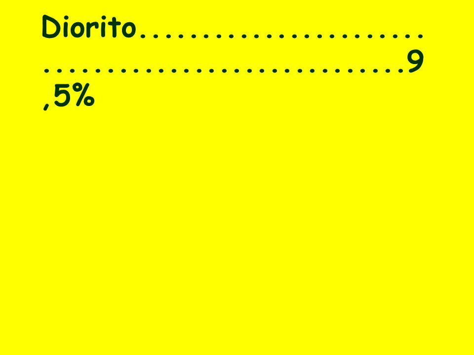 Diorito....................................................9,5%