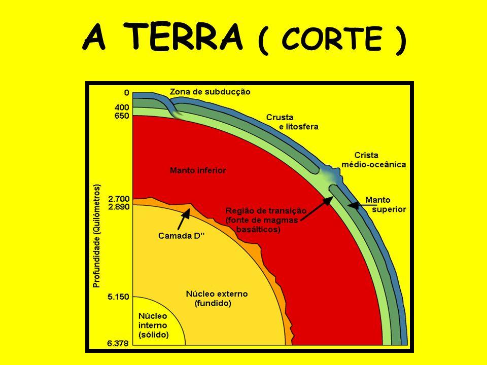 A TERRA ( CORTE )