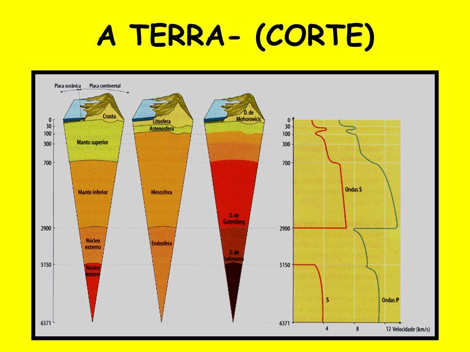 A TERRA- (CORTE)
