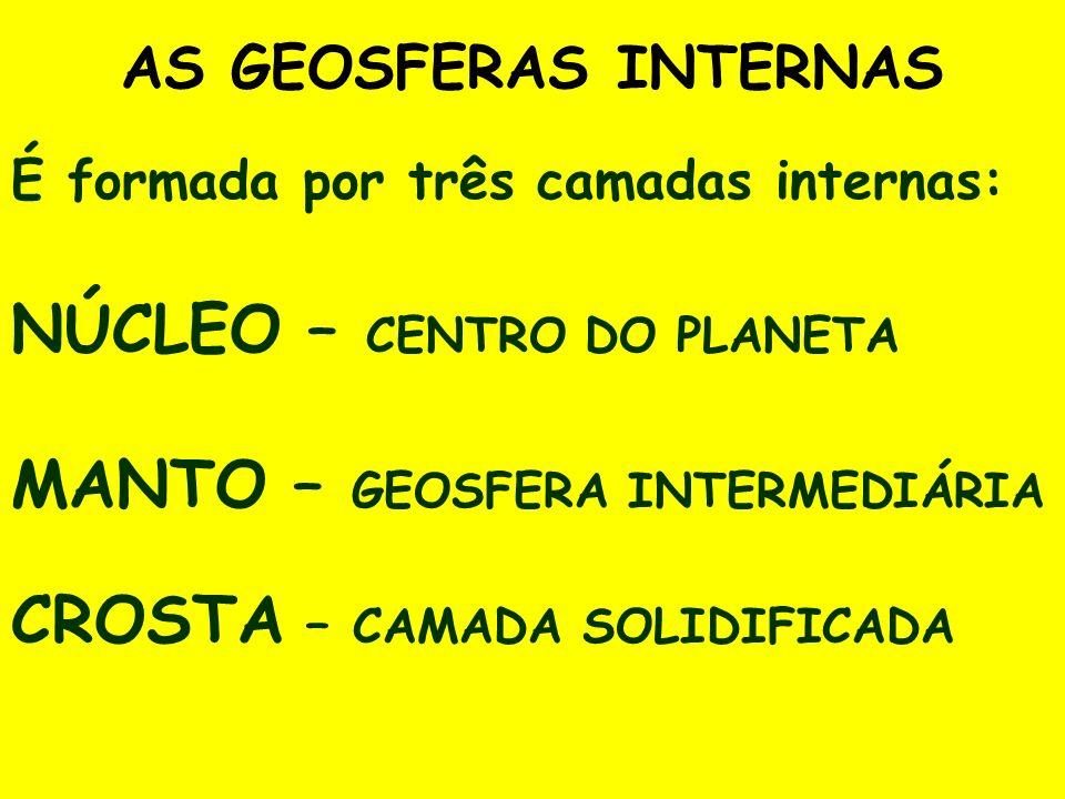 AS GEOSFERAS INTERNAS É formada por três camadas internas: NÚCLEO – CENTRO DO PLANETA MANTO – GEOSFERA INTERMEDIÁRIA CROSTA – CAMADA SOLIDIFICADA