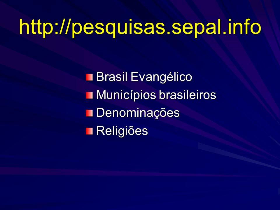 Evangélicos (projeção para 2020) 109.696.02746,7%