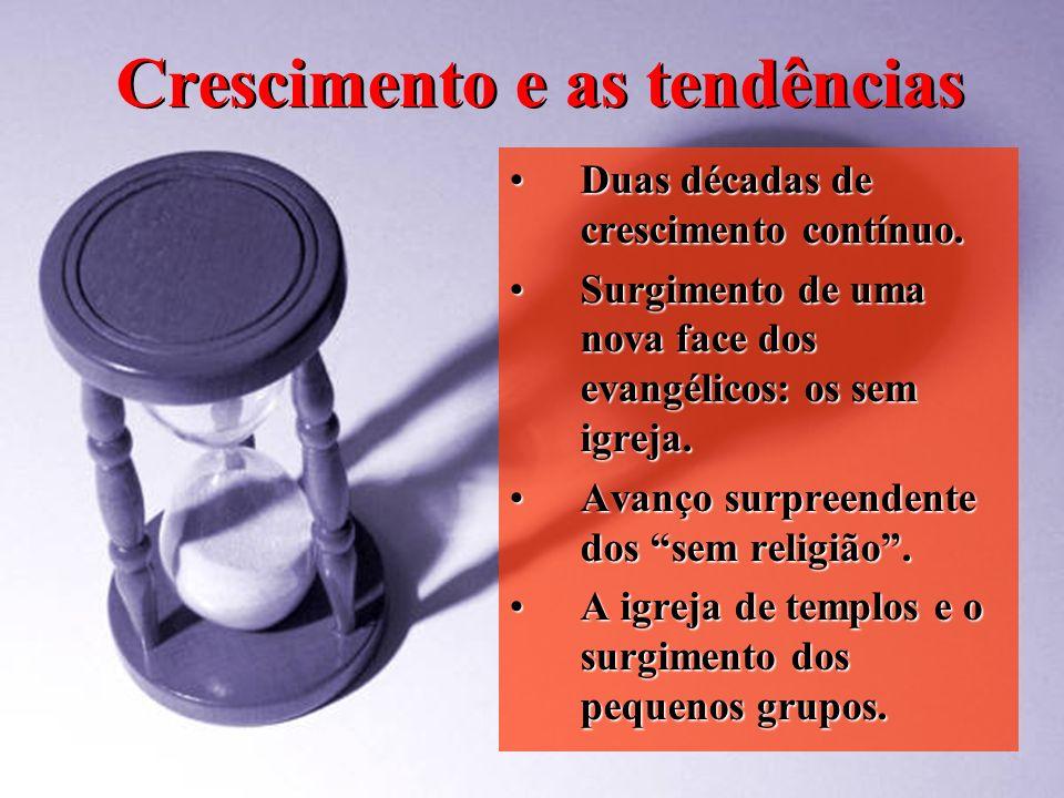 http://pesquisas.sepal.info Brasil Evangélico Municípios brasileiros DenominaçõesReligiões