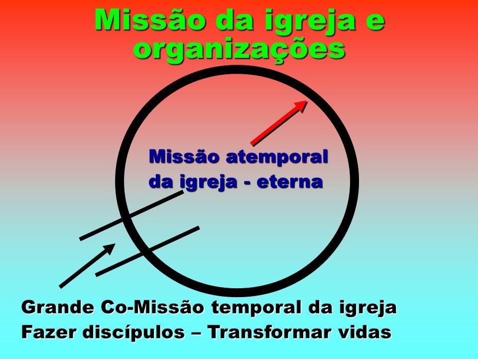 Missão temporal de Jesus - 33 anos Missão atemporal de Jesus - eterna Missão de Jesus