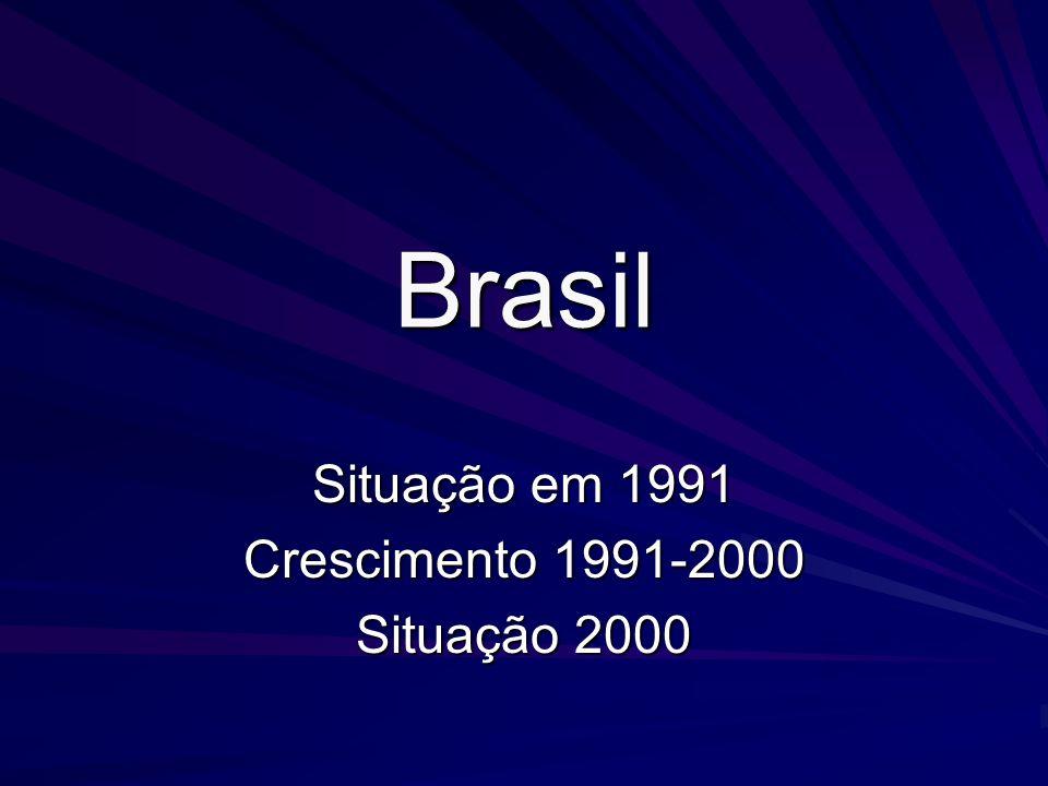 Brasil Situação em 1991 Crescimento 1991-2000 Situação 2000