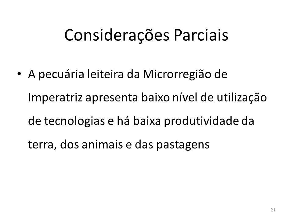 Considerações Parciais A pecuária leiteira da Microrregião de Imperatriz apresenta baixo nível de utilização de tecnologias e há baixa produtividade d