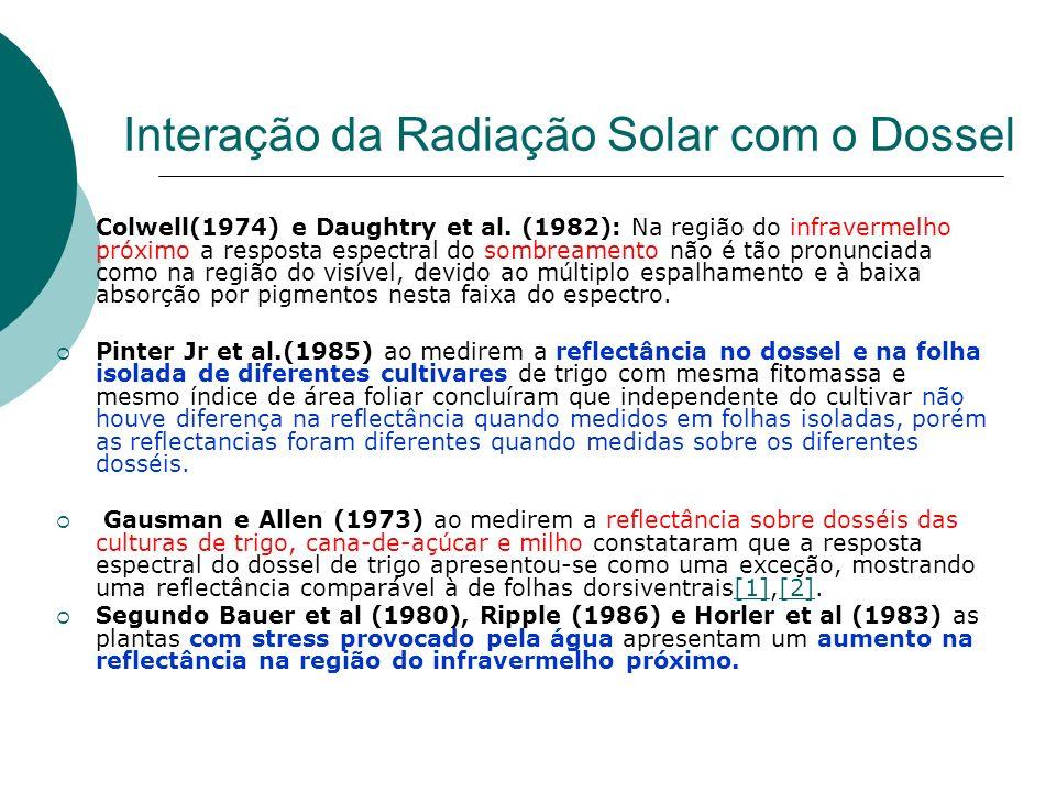 Interação da Radiação Solar com o Dossel Colwell(1974) e Daughtry et al. (1982): Na região do infravermelho próximo a resposta espectral do sombreamen