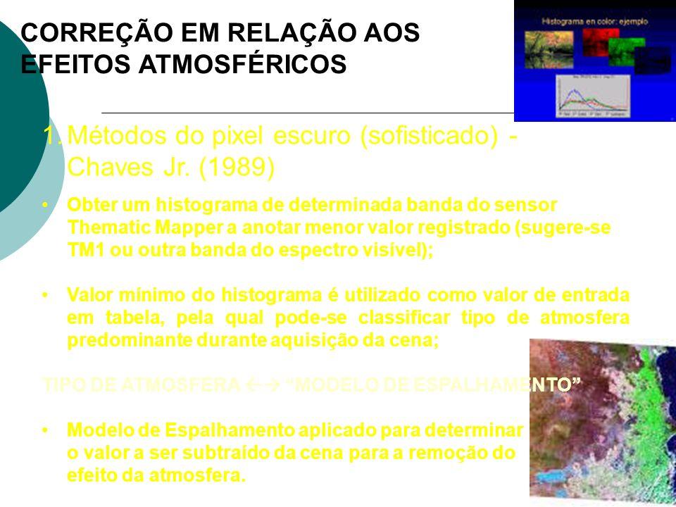 CORREÇÃO EM RELAÇÃO AOS EFEITOS ATMOSFÉRICOS 1.Métodos do pixel escuro (sofisticado) - Chaves Jr. (1989) Obter um histograma de determinada banda do s