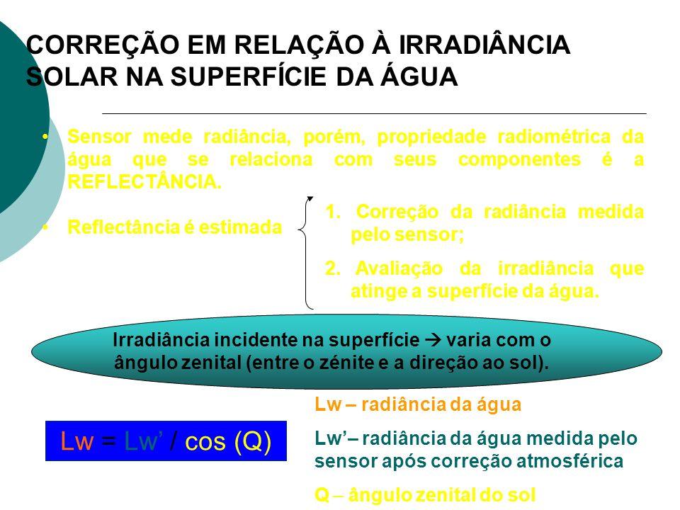 Sensor mede radiância, porém, propriedade radiométrica da água que se relaciona com seus componentes é a REFLECTÂNCIA. Reflectância é estimada CORREÇÃ