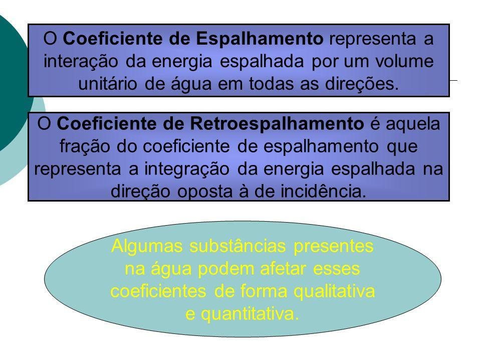 O Coeficiente de Espalhamento representa a interação da energia espalhada por um volume unitário de água em todas as direções. O Coeficiente de Retroe