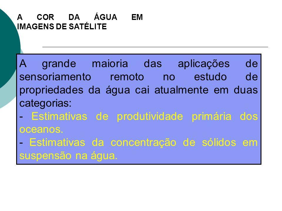 A COR DA ÁGUA EM IMAGENS DE SATÉLITE A grande maioria das aplicações de sensoriamento remoto no estudo de propriedades da água cai atualmente em duas