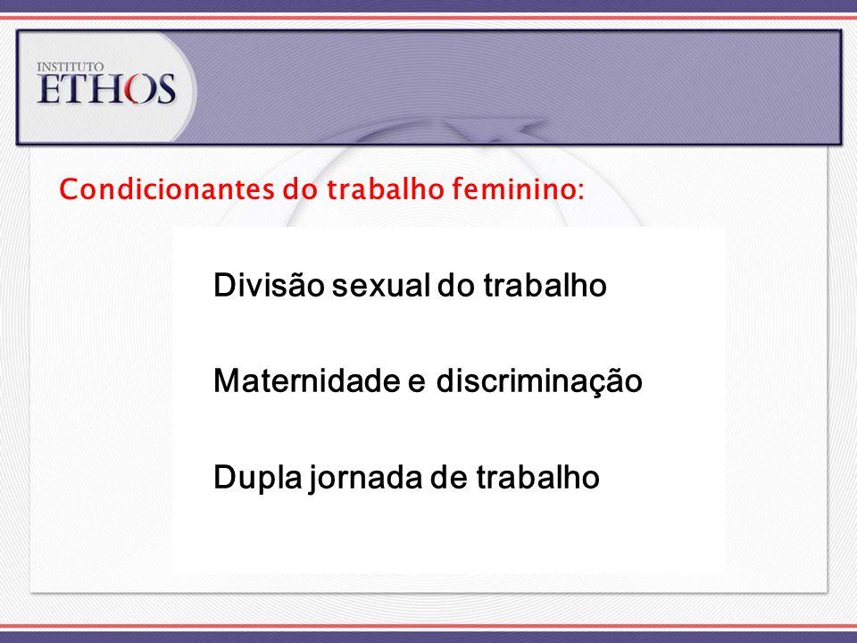 Divisão sexual do trabalho Maternidade e discriminação Dupla jornada de trabalho Condicionantes do trabalho feminino: