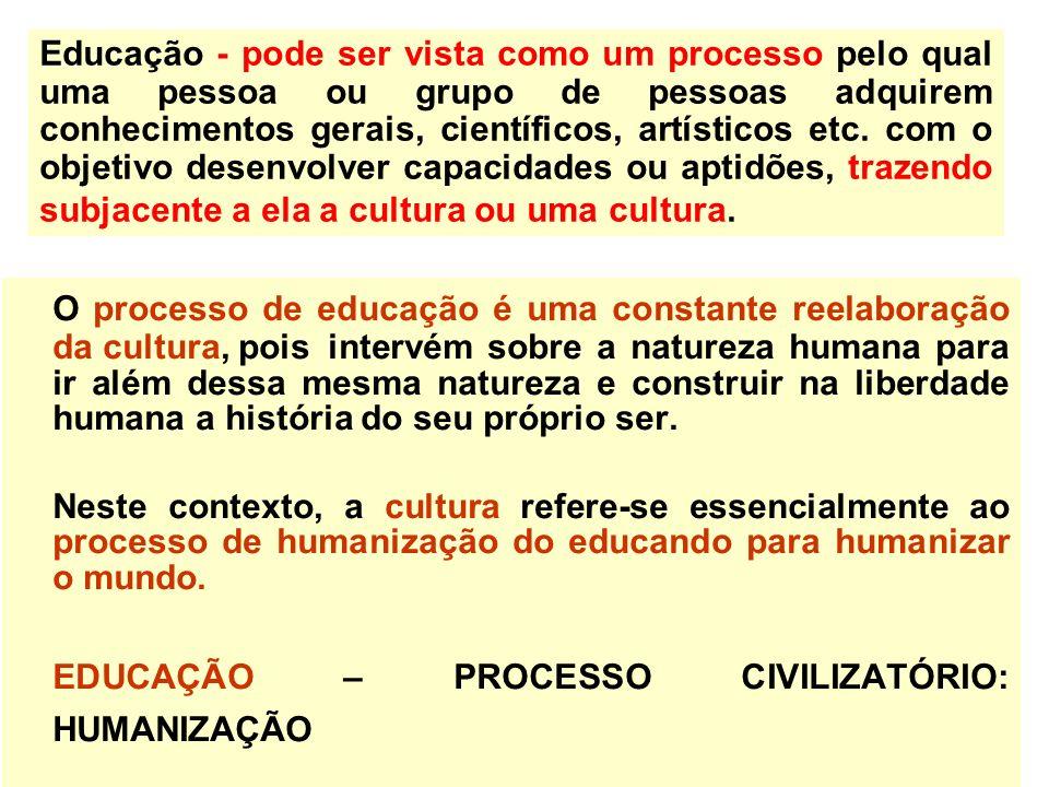 INDICATIVOS FÓRUM MUNDIAL DE EDUCAÇÃO (PORTO ALEGRE, 2002): OUTRO MUNDO É POSSÍVEL.