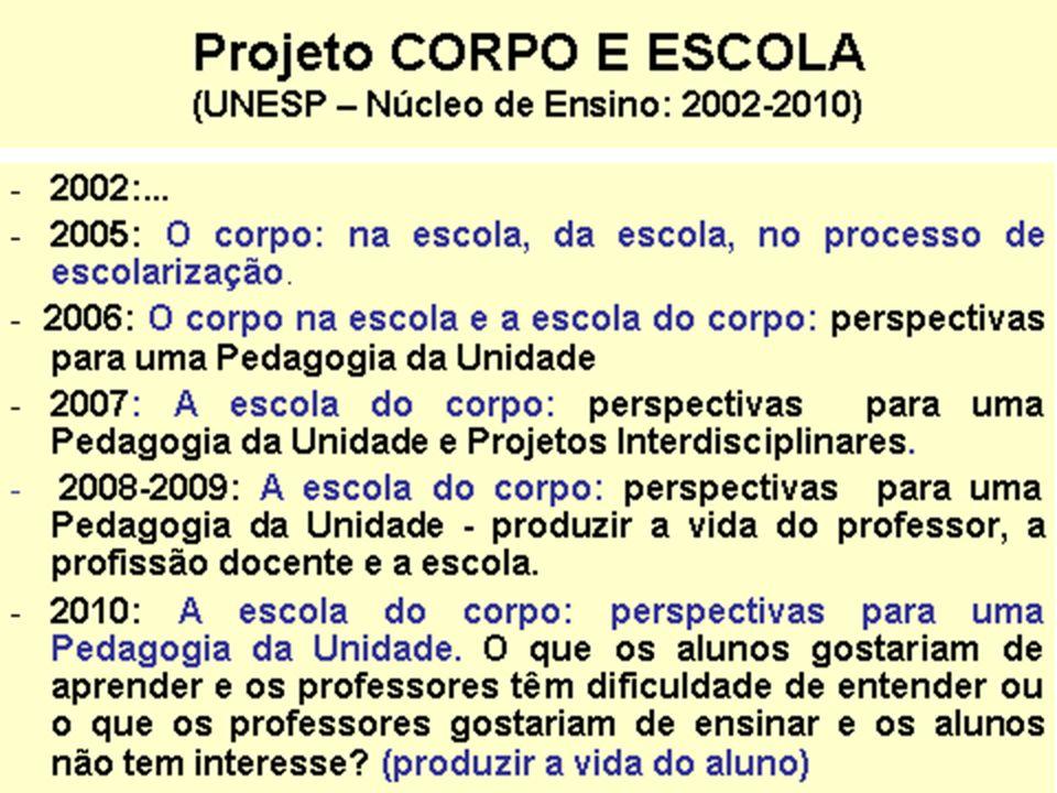 Projeto CORPO E ESCOLA (UNESP – Núcleo de Ensino: 2002-2010) -2002:... - 2006: Perspectivas para uma Pedagogia da Unidade -2007: Perspectivas para uma