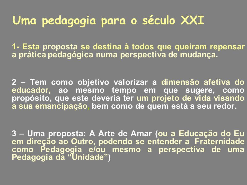 Pressupostos Pedagógicos (Chiara Lubich) Pressupostos Pedagógicos (Chiara Lubich) Experiência - parte de sua experiência de vida..