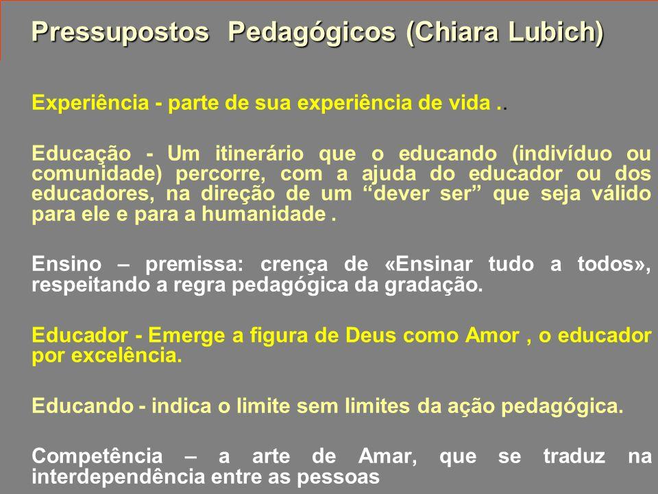 Pressupostos Pedagógicos (Chiara Lubich) Pressupostos Pedagógicos (Chiara Lubich) Experiência - parte de sua experiência de vida.. Educação - Um itine