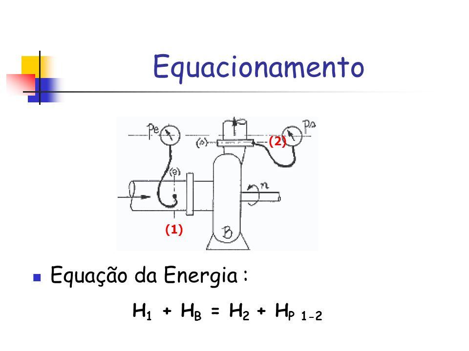 Equacionamento Equação da Energia : H 1 + H B = H 2 + H P 1-2 (1) (2)