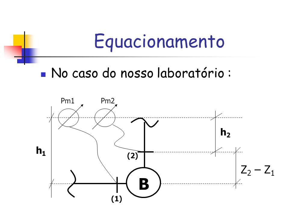 Equacionamento No caso do nosso laboratório : (1) (2) Z 2 – Z 1 h2h2 h1h1 Pm1 Pm2 B