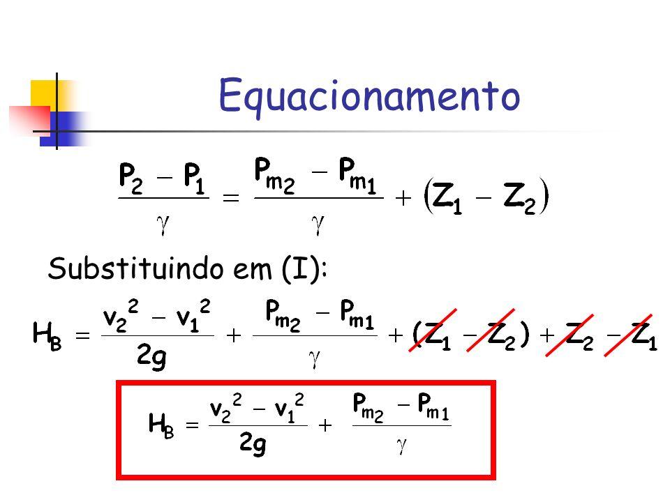 Equacionamento Substituindo em (I):