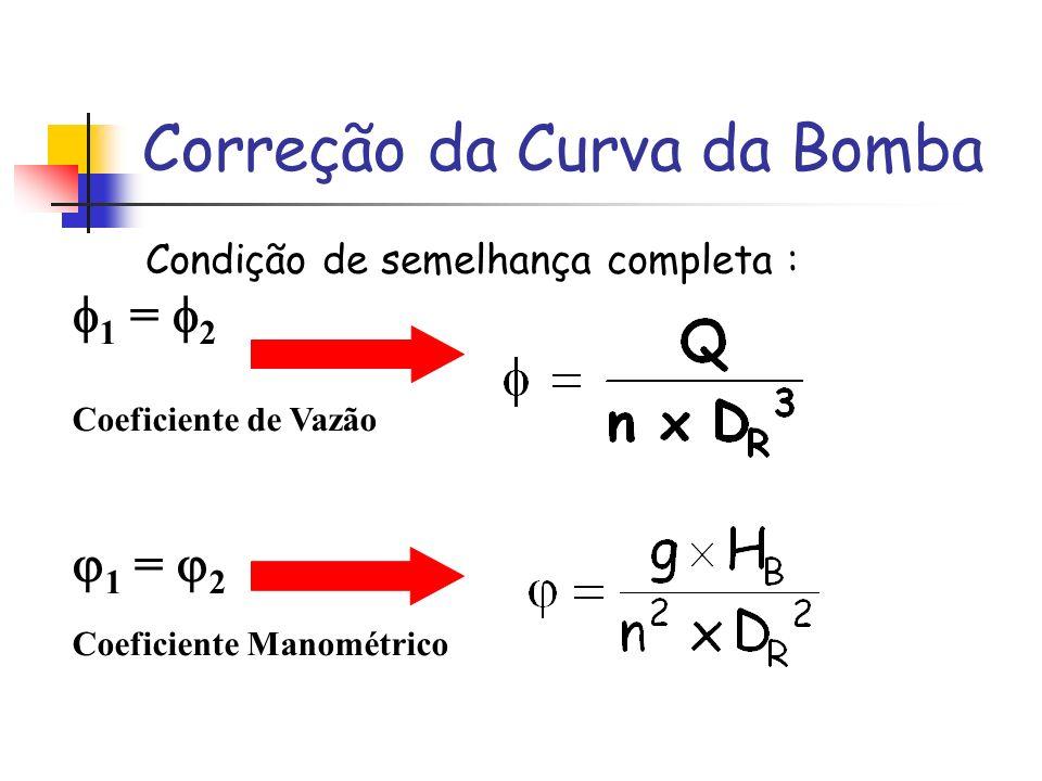 Correção da Curva da Bomba Condição de semelhança completa : 1 = 2 Coeficiente de Vazão 1 = 2 Coeficiente Manométrico
