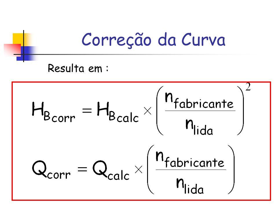 Dados D 1 = 40,9 mm D 2 = 62,7 mm g = 9,8m/s² água obtida em função da temperatura n fabricante = 3500 rpm