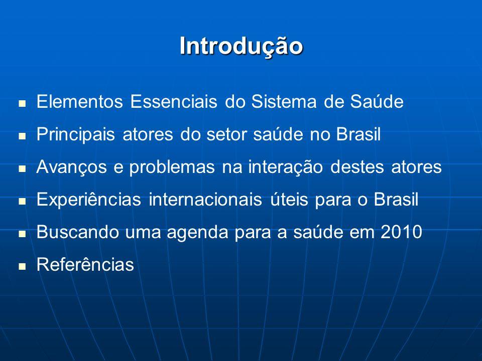 Introdução Elementos Essenciais do Sistema de Saúde Principais atores do setor saúde no Brasil Avanços e problemas na interação destes atores Experiên