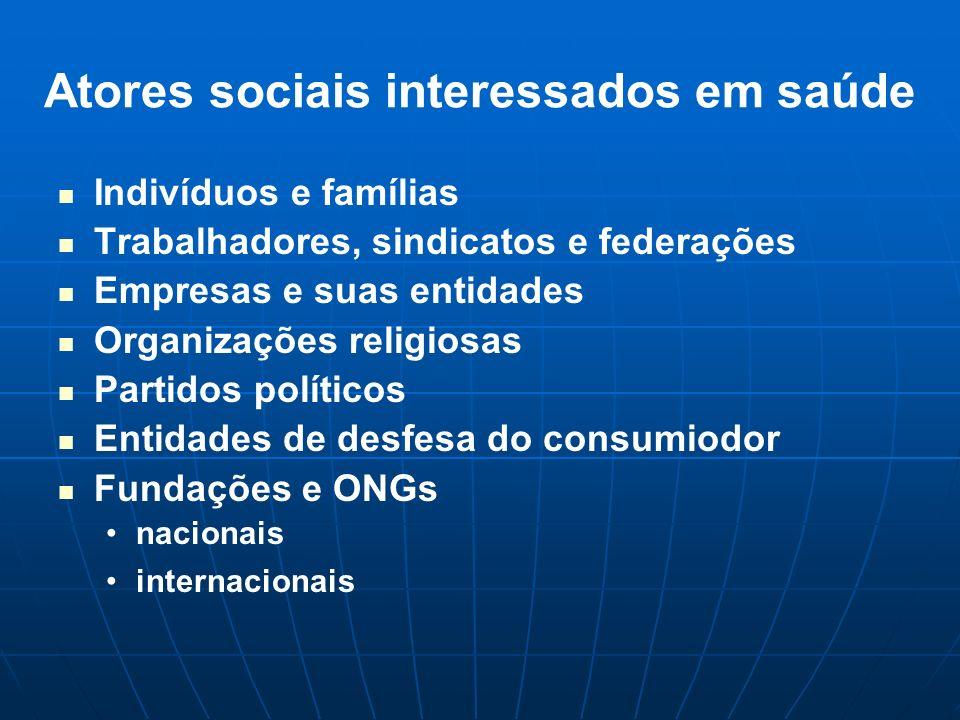 Atores sociais interessados em saúde Indivíduos e famílias Trabalhadores, sindicatos e federações Empresas e suas entidades Organizações religiosas Pa