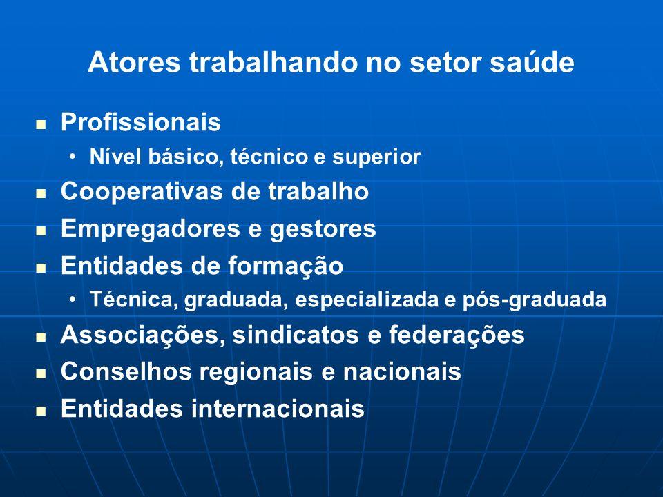 Atores trabalhando no setor saúde Profissionais Nível básico, técnico e superior Cooperativas de trabalho Empregadores e gestores Entidades de formaçã