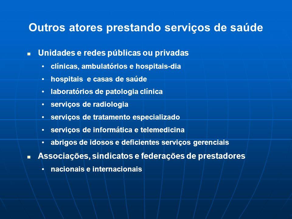 Outros atores prestando serviços de saúde Unidades e redes públicas ou privadas clínicas, ambulatórios e hospitais-dia hospitais e casas de saúde labo