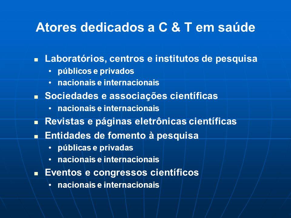 Atores dedicados a C & T em saúde Laboratórios, centros e institutos de pesquisa públicos e privados nacionais e internacionais Sociedades e associaçõ