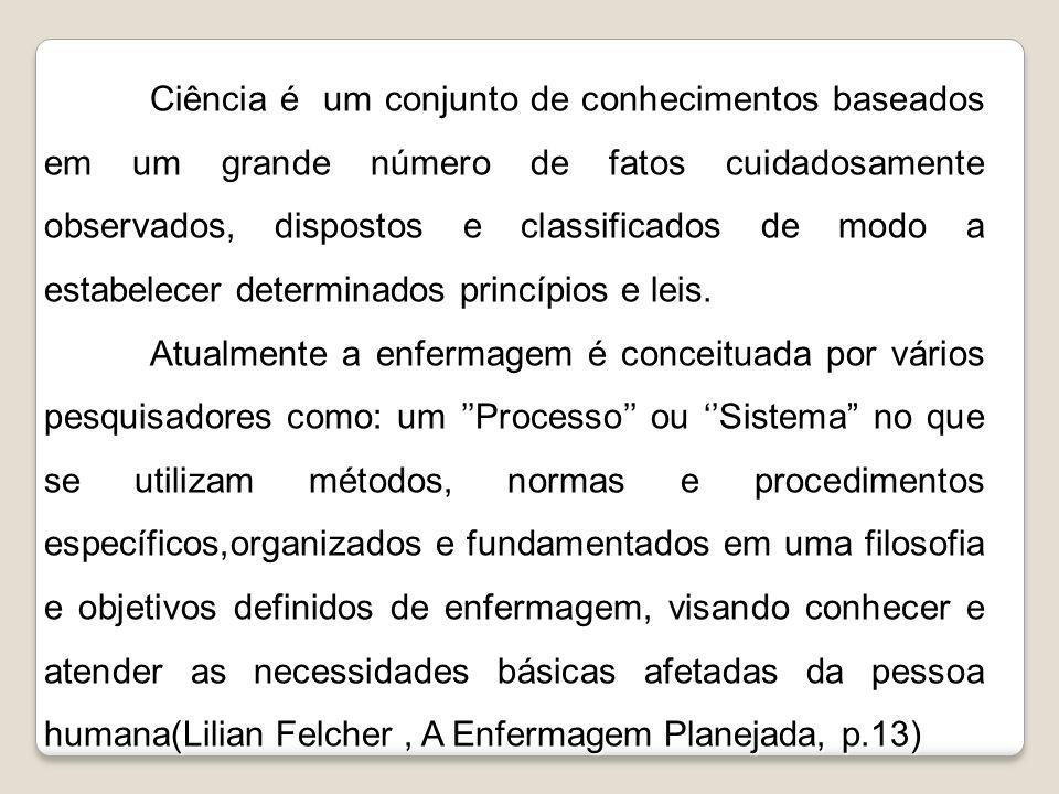 EVOLUÇÃO DA ENFERMAGEM FASE PRIMITIVA ou Empírica.