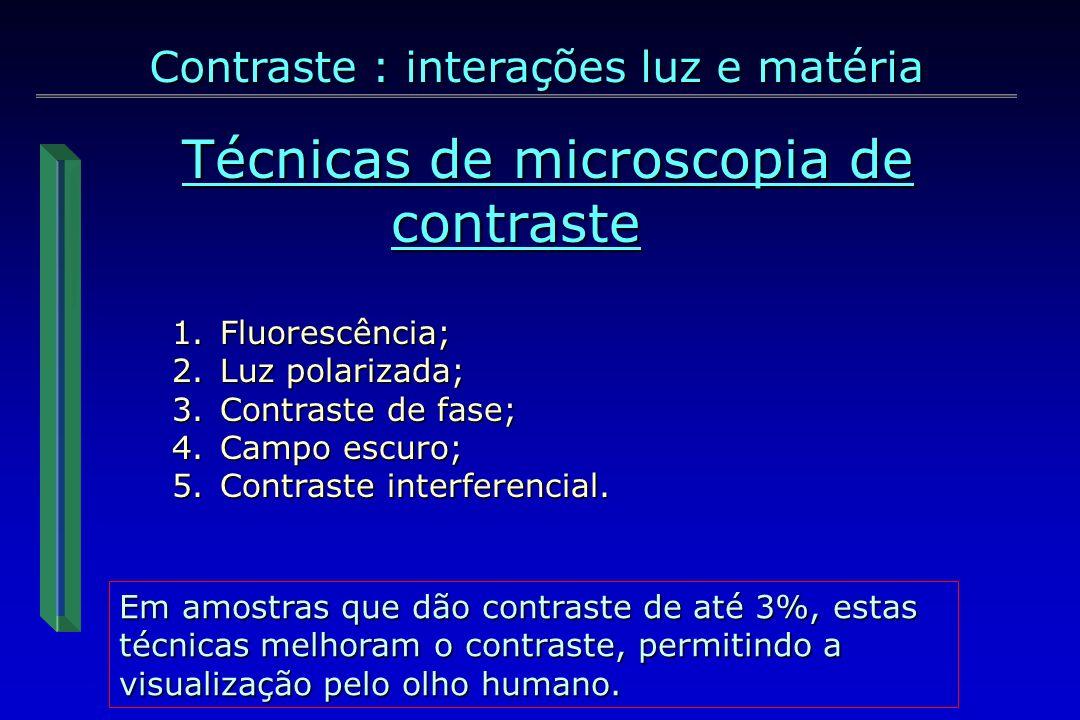 Reações com a luz Reações com a luz LUZ absorção Transmissão = luz + fluorescência – (absorção + refração + reflexão) reflexão fluorescência refração Contraste : interações luz e matéria