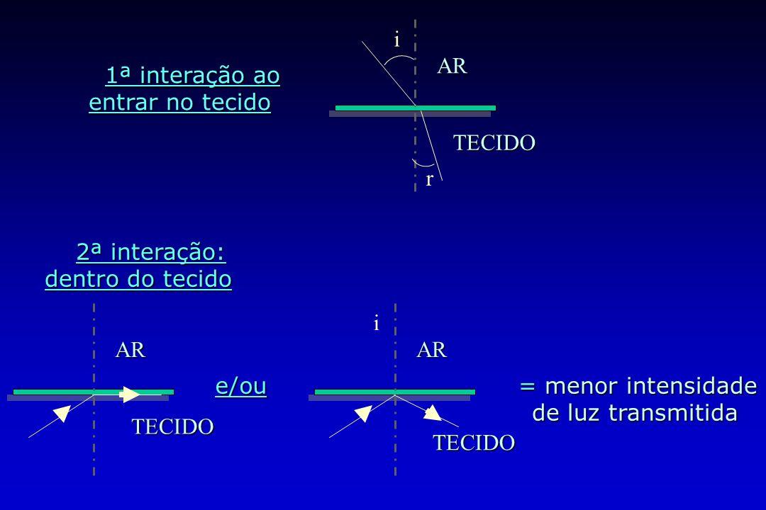 Quais interações resultam nesta imagem? Contraste : interações luz e matéria