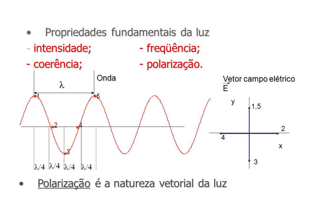 Contraste: tipos de amostraContraste: tipos de amostra 1) Amplitude: alteram a intensidade da luz transmitida.