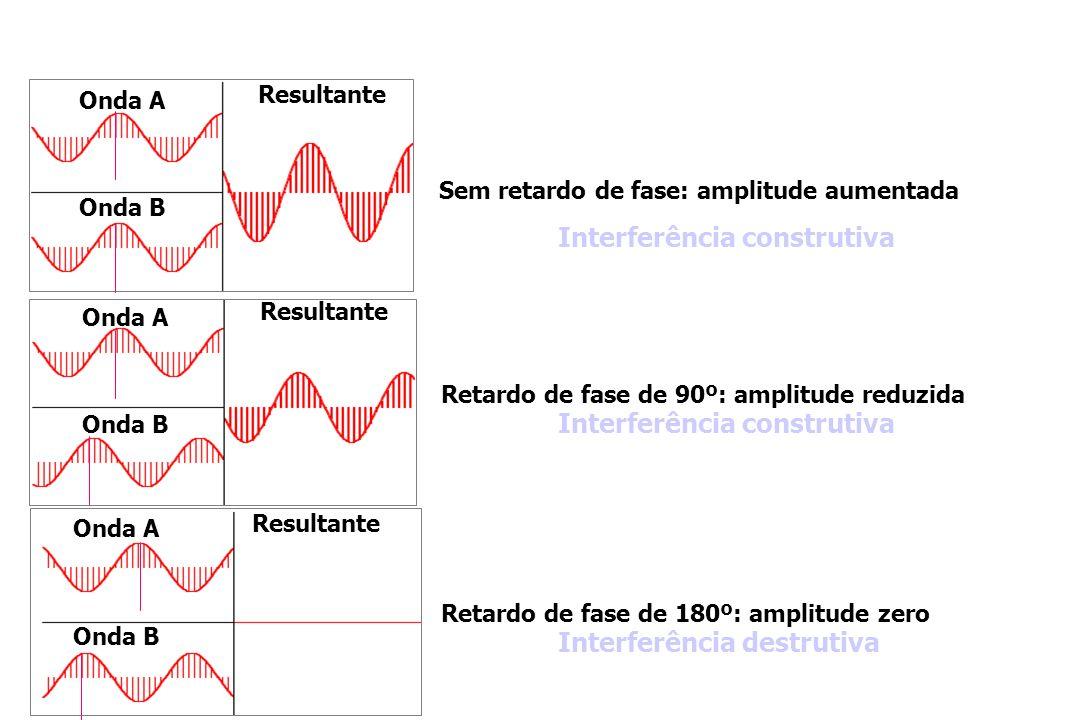 Reações com a luz Tipos de reflexão Tipos de reflexão regular difusa Contraste : interações luz e matéria