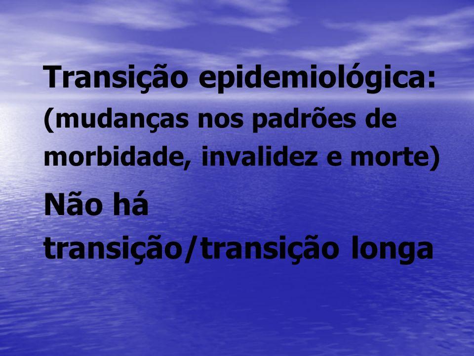 Transição epidemiológica: (mudanças nos padrões de morbidade, invalidez e morte) Não há transição/transição longa