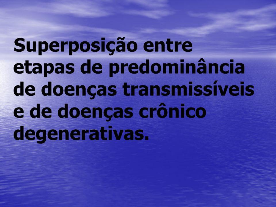 Superposição entre etapas de predominância de doenças transmissíveis e de doenças crônico degenerativas.