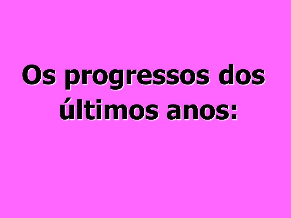 Os progressos dos últimos anos: