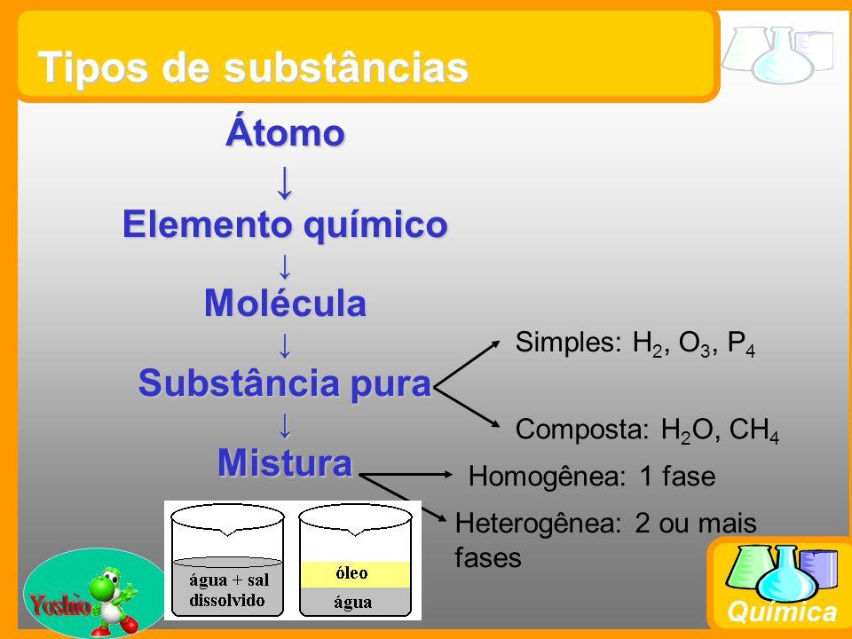 Prof. Busato Química Tipos de substâncias Átomo Elemento químico Molécula Substância pura Mistura Simples: H 2, O 3, P 4 Composta: H 2 O, CH 4 Homogên