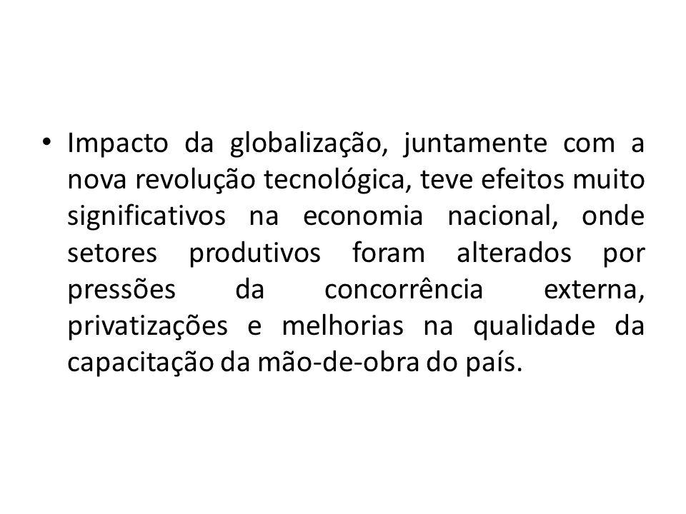 Impacto da globalização, juntamente com a nova revolução tecnológica, teve efeitos muito significativos na economia nacional, onde setores produtivos