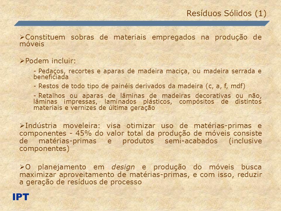 Resíduos Sólidos (1) IPT Constituem sobras de materiais empregados na produção de móveis Podem incluir: - Pedaços, recortes e aparas de madeira maciça