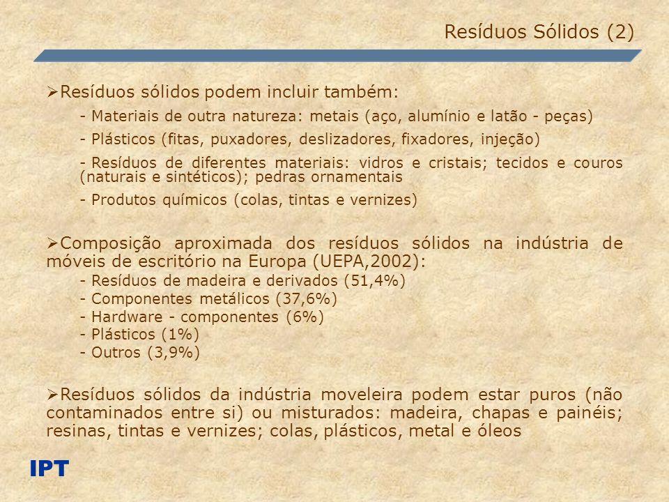 Resíduos Sólidos (2) IPT Resíduos sólidos podem incluir também: - Materiais de outra natureza: metais (aço, alumínio e latão - peças) - Plásticos (fit