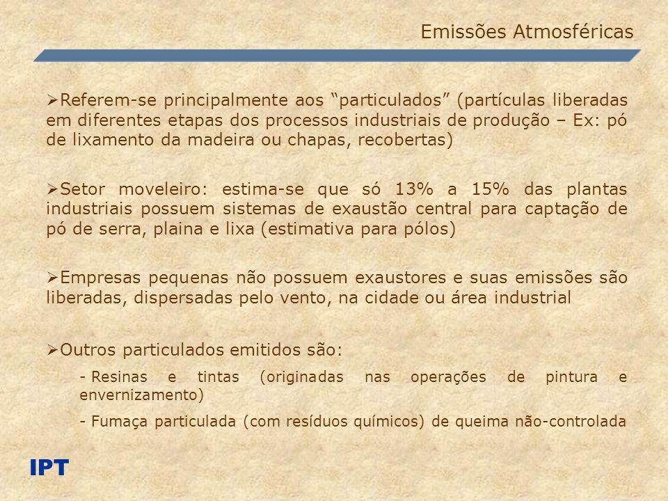 Emissões Atmosféricas IPT Referem-se principalmente aos particulados (partículas liberadas em diferentes etapas dos processos industriais de produção