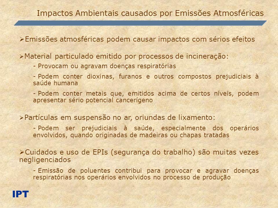IPT Impactos Ambientais causados por Emissões Atmosféricas Emissões atmosféricas podem causar impactos com sérios efeitos Material particulado emitido