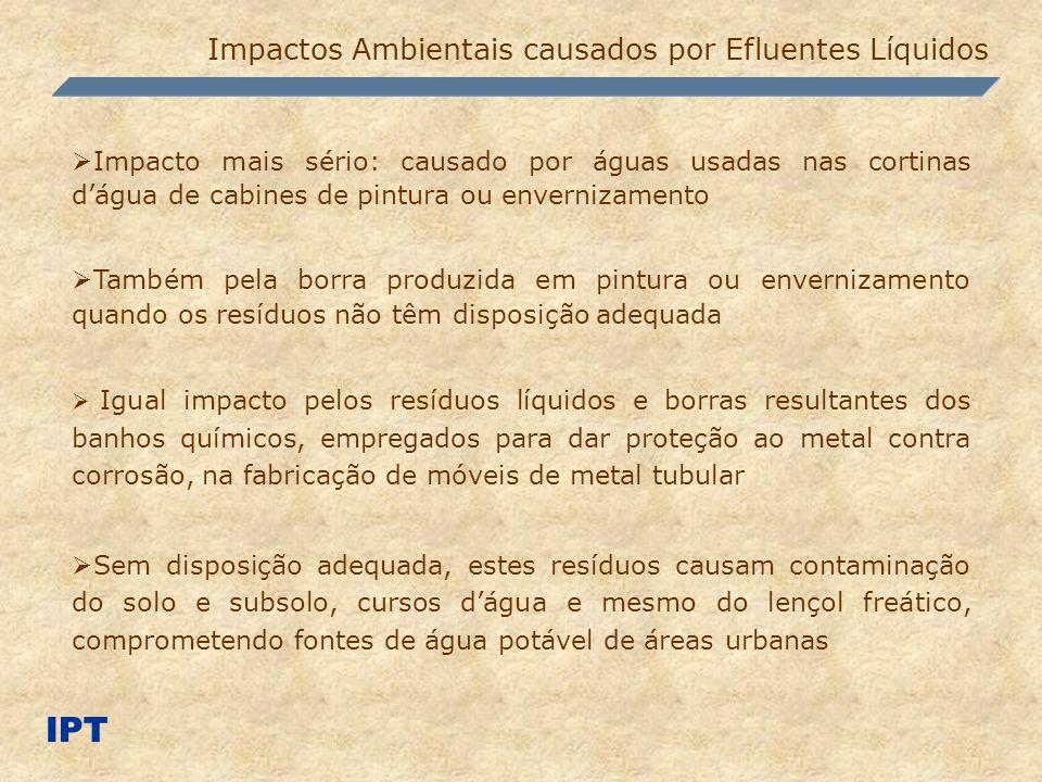 IPT Impactos Ambientais causados por Efluentes Líquidos Impacto mais sério: causado por águas usadas nas cortinas dágua de cabines de pintura ou enver